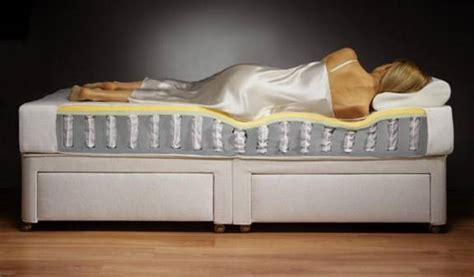 Different Kinds Of Mattresses by Innerspring Mattresses Innerspring Mattress Design And