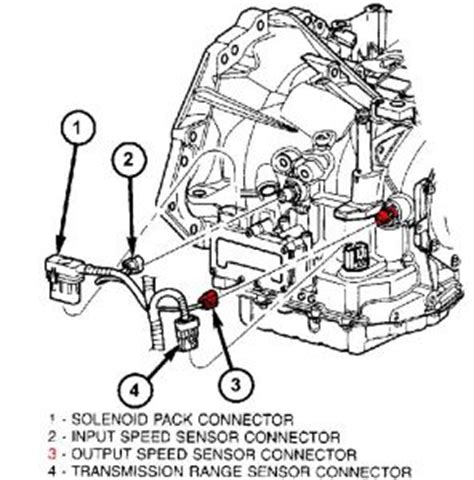 free download parts manuals 2003 dodge neon transmission control 2003 dodge neon transmission engine free download wiring diagram