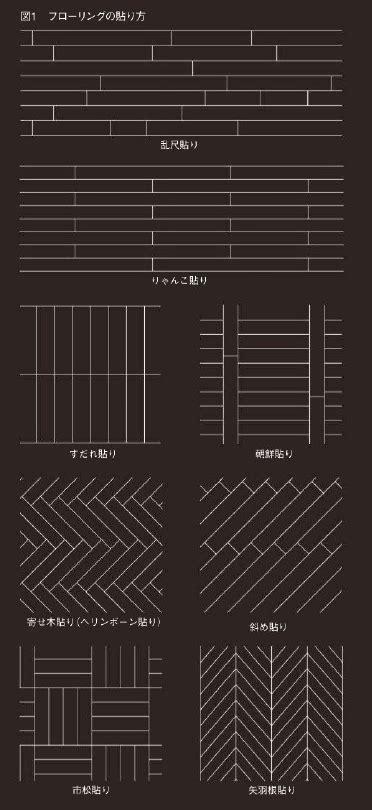 Badezimmer Aus Holz 1911 by Wooden Flooring Pattern Textures Fu 223 Boden