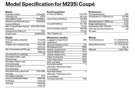 Bmw 2er Datenblatt by Leak Bmw Konfigurator Offenbart Technische Daten Zum Bmw