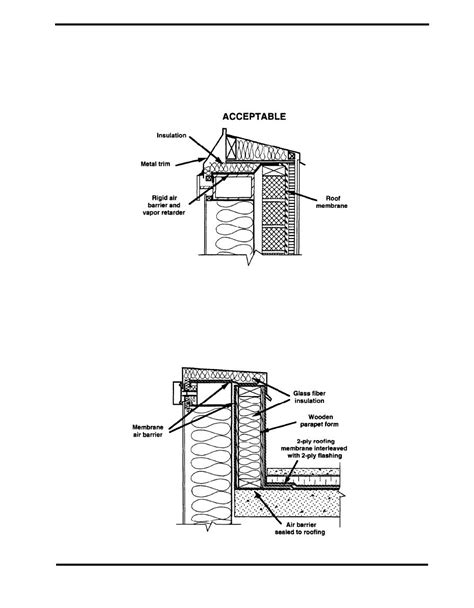 CURTAIN WALL DESIGN GUIDE MANUAL   Curtain Design