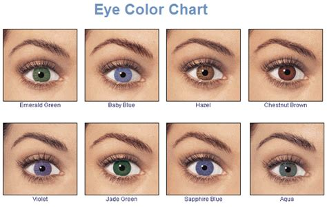 eye colors list different eye colors and what they say about you