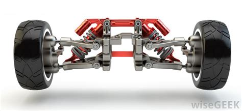 design font exles what is a straight axle with pictures