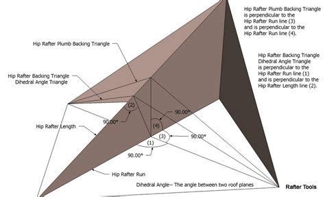 Hip Rafter Angle Rafter Tools For Android Apps