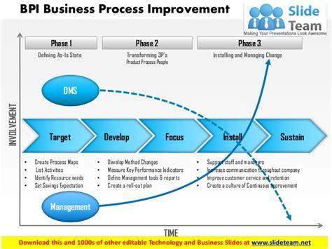 process improvement template business process improvement quotes quotesgram