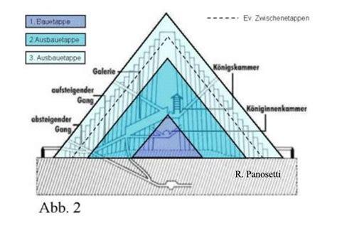 wann wurde die erste pyramide gebaut theorie bau der cheopspyramide raymond panosetti