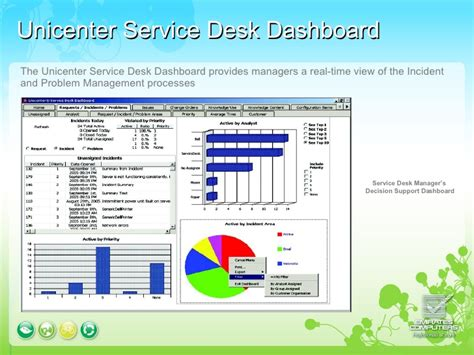 ca service desk manager ca service desk presentation