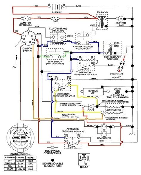 yardman wiring diagram 22 wiring diagram images wiring