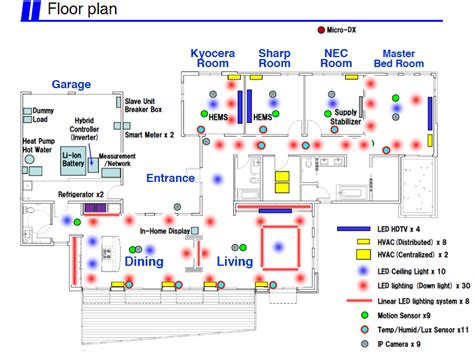 smart home floor plans smart solar grid storage and smart house tested in los alamos