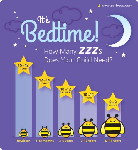 what time should a 2 year old go to bed how to prepare you children for daylight savings keep