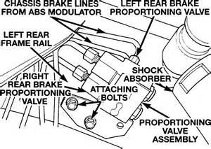 Brake System Dodge Caravan Repair Guides Anti Lock Brake System Proportioning
