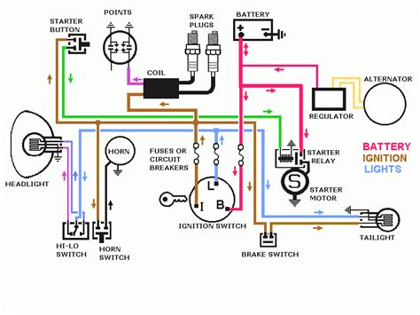 electrical wiring for dummies wiring diagram