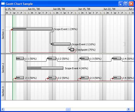 eclipse theme guide gantt diagram java gallery how to guide and refrence