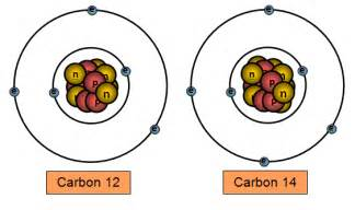 How Many Protons Are In Carbon 14 Schoolphysics Welcome