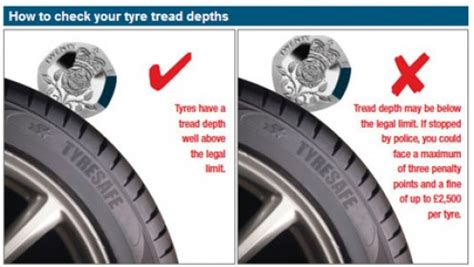 check  car tyres  roadworthy   tyres legal hubpages