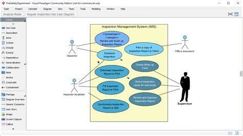 activity on node diagram software arizonadagor