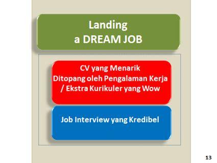 tips memburu pekerjaan impian contoh surat lamaran kerja