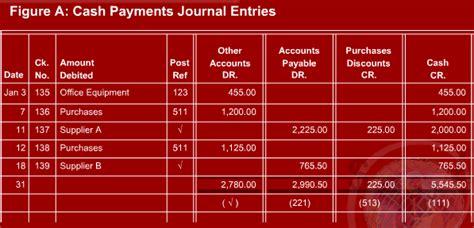 disbursement journal 30 images of check disbursement template infovia net