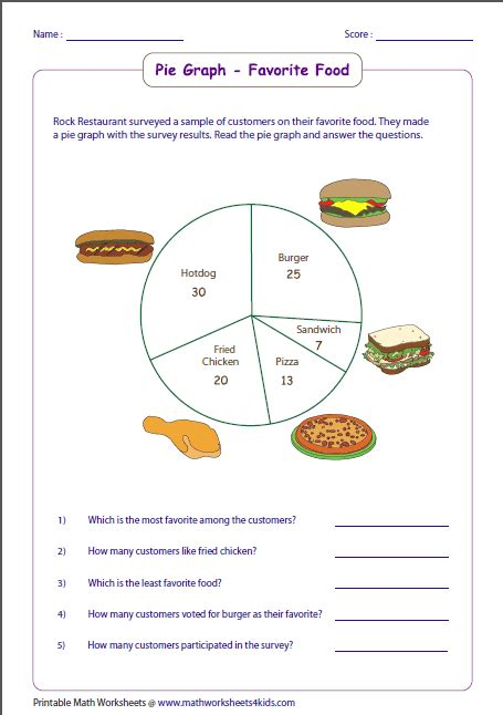 Pie Chart Worksheets by Pie Graph Worksheets
