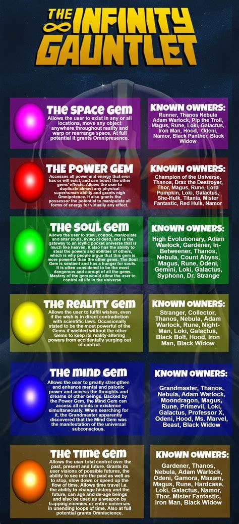 infinity stones infinity stones infographic lowbrowcomics