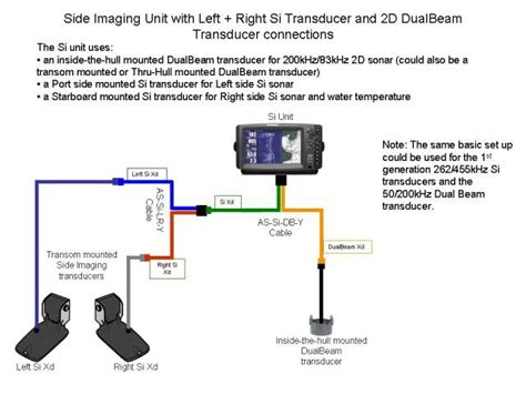 two side imaging ducers humminbird electronics in
