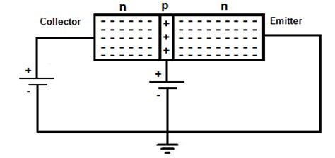 how does bc547 transistor work npn transistor how work 28 images 50pcs bc547 45v 0 1a to 92 npn transistor in transistors