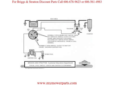 ignition wiring basic wiring diagram briggs stratton