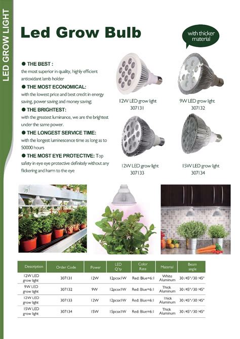 where to buy led grow lights sinowell price wise 1200 watt led grow lights buy 1200