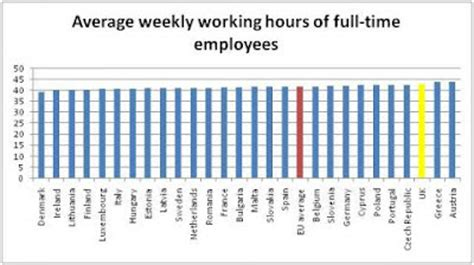 Average Working Time Before Mba the unpatriotic left fallacy