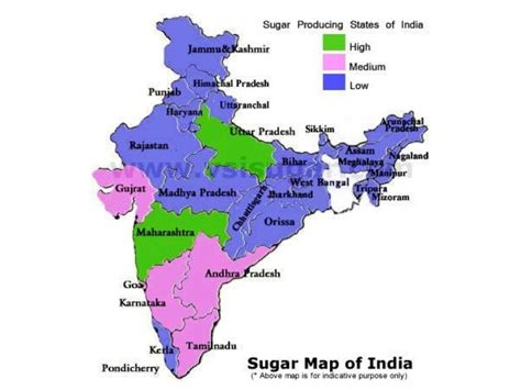 In India by Sugar Industry In India