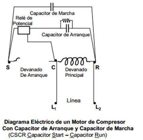 que es un capacitor para motor electrico capacitores de arranque mecatronica