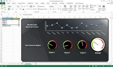 Creating Interactive Excel Dashboard Excel Dashboard Templates Youtube Interactive Dashboard Excel Template