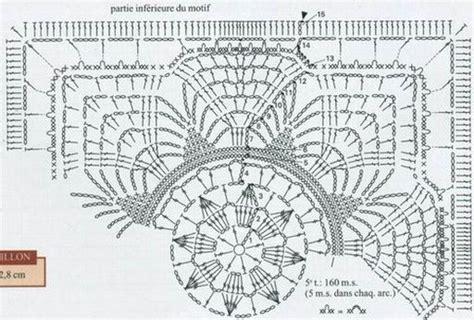 bettdecke selber nähen абажур крючком projekty na vysk 250 šanie muster