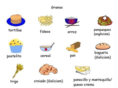 spanish foods list efl spanish food shopping project