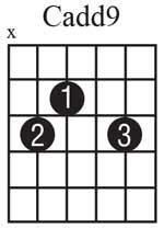 Cad9 how to play a cadd9 g and d guitar chord video lesson