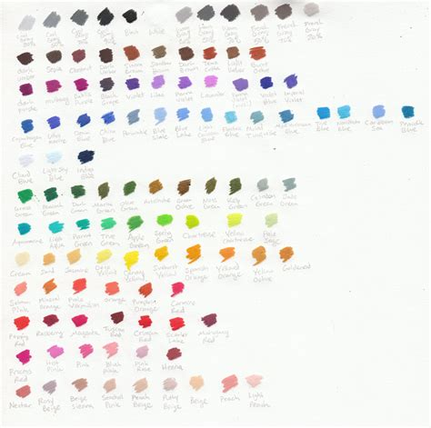prismacolor marker color chart prismacolor pencil chart by sakkysa on deviantart