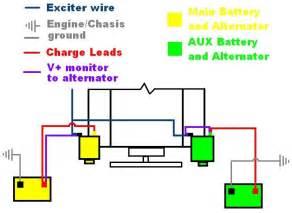 dual alternator wiring diagram dual alternator wiring kit