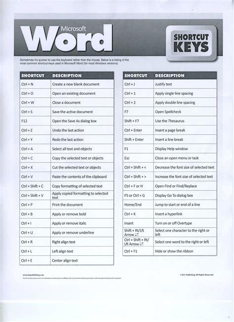 shortcut keys 1000 images about shortcuts on pinterest