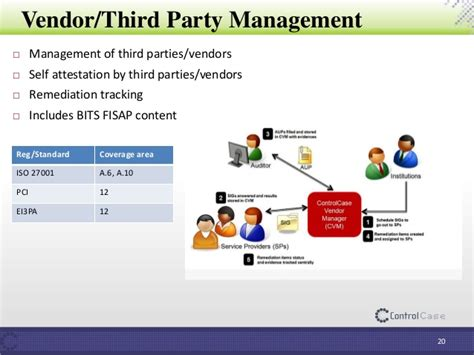 vendor management for pci dss ei3pa hipaa and ffiec