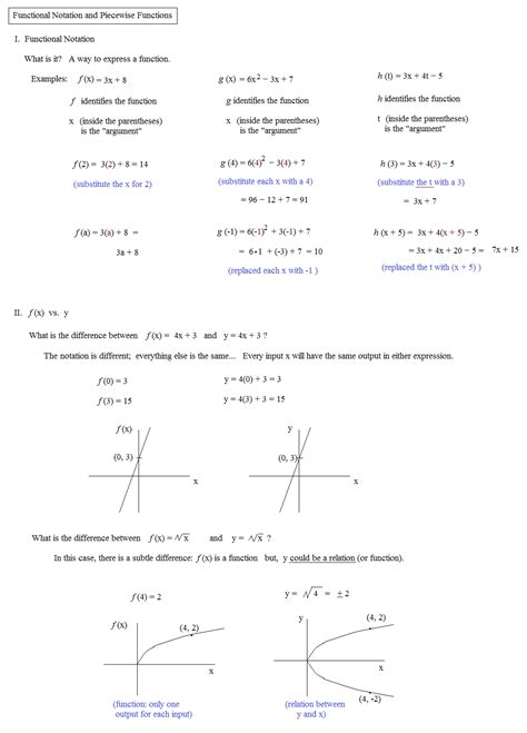 Algebra 1 Function Notation Worksheet Answers by Piecewise Word Problems Worksheet With Answers
