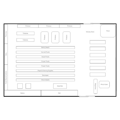 Grocery Store Layout Simple Store Template