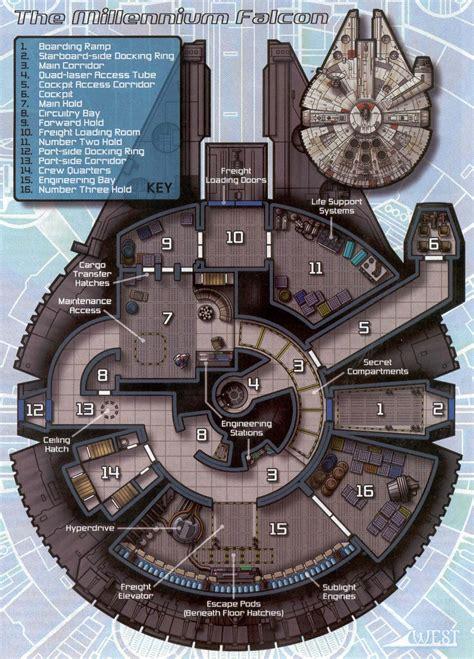 star wars floor plans star wars millennium falcon floor plan starwars
