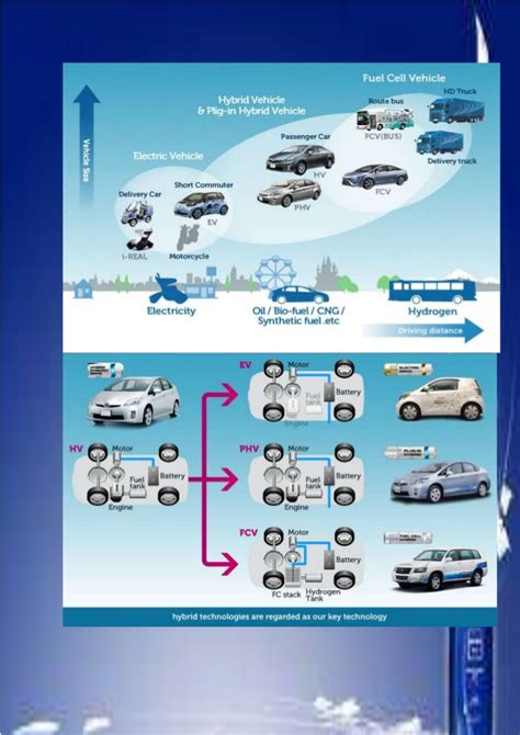 Value Chain Of Toyota Value Chain And Competitive Advantage Of Toyota