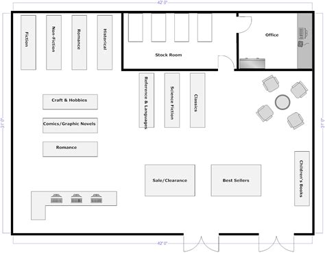 layout of warehouse retail floor plan software warehouse layout design