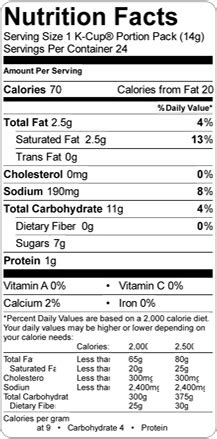 k cup carbohydrates folgers hazelnut coffee nutrition facts besto
