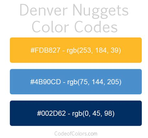 denver nuggets colors denver nuggets team color codes nba team colors in 2019