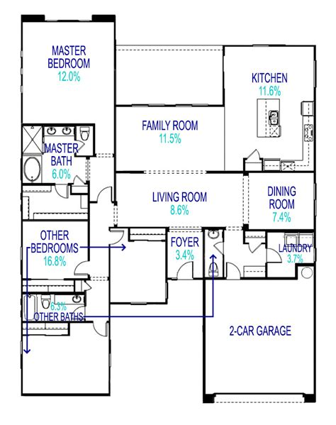 average size of kitchen average size bedroom square feet room image and wallper 2017