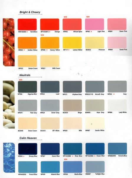 aksesoris warna cat rumah avian cat rumah