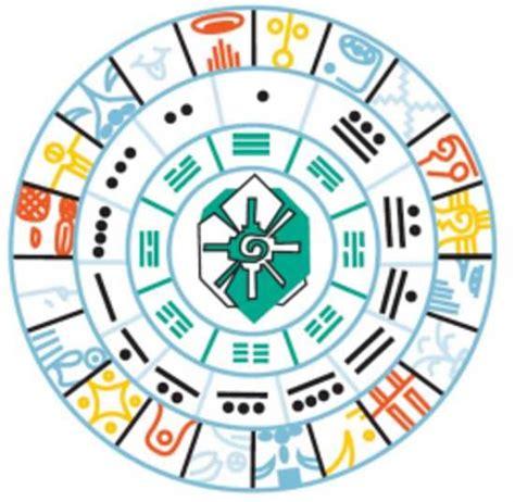 Calendarios Mayas Calendario 2016