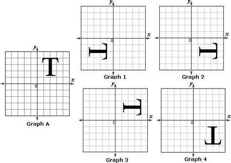 Sequence Of Transformations Worksheet Newatvs Info